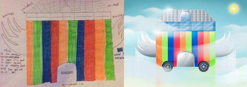 طراحی های کودکان 11 ساله از خودروهای آینده