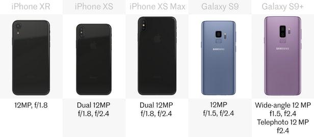 مقایسه گلکسی S۹ و S۹ پلاس با آیفون XS ، آیفون XS Max و آیفون XR