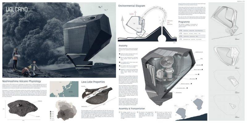Volcano Lite طراح : Patorn Sangruchi