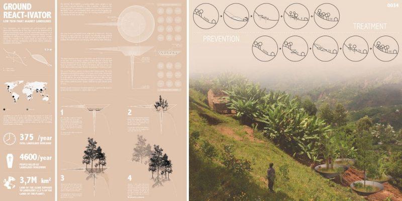 Ground Re-Activator طراحان : ASA Studio – Active Social Architecture