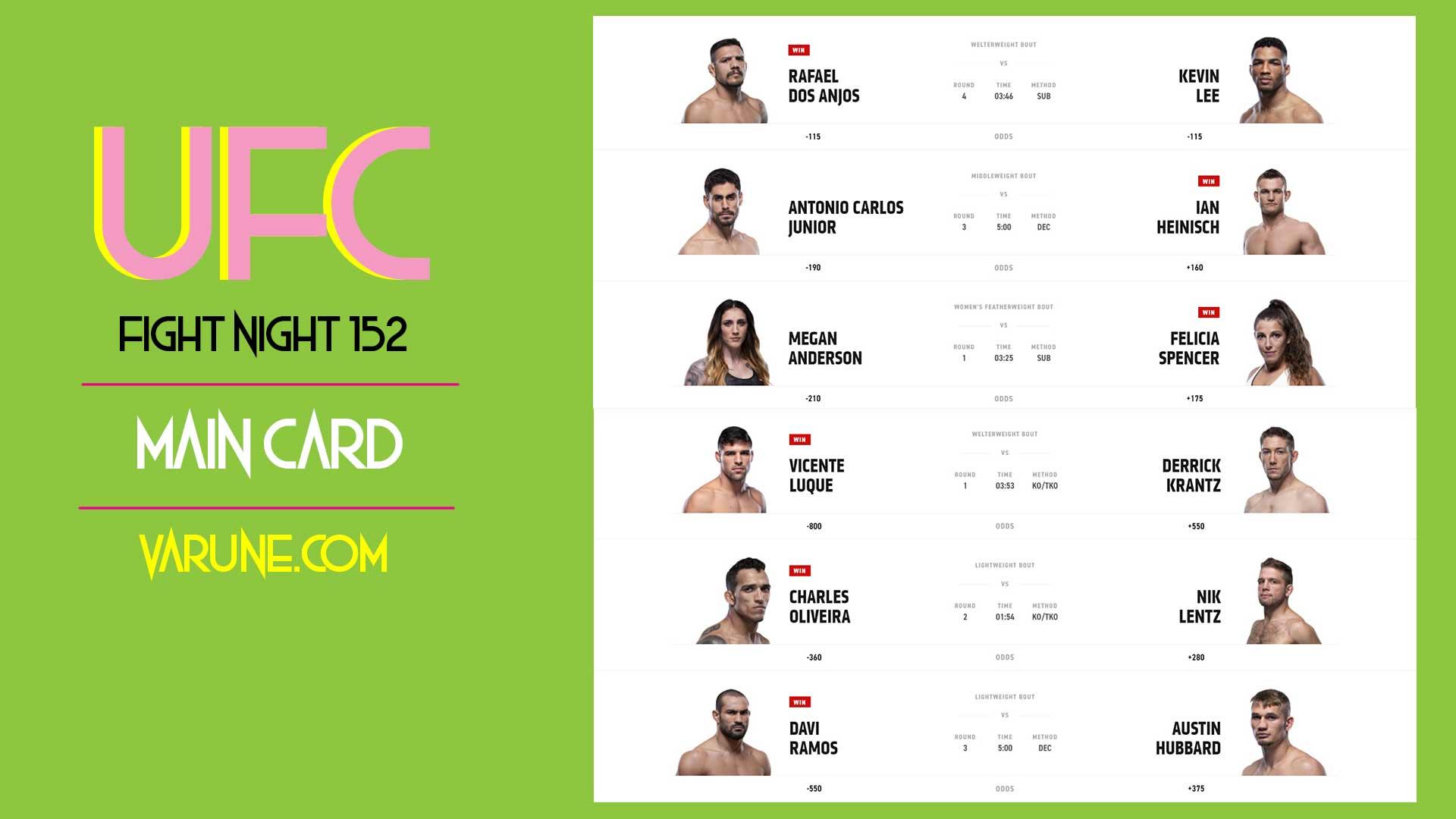 نگاهی به مبارزات UFC Fight Night 152