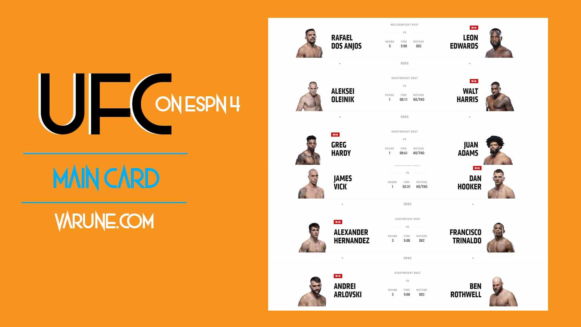 نتاییج Main Card در مبارزات UFC ON ESPN 4