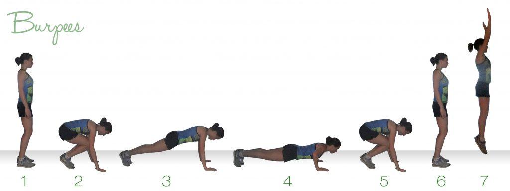چگونه در زمان قرنطینه ورزش کنیم