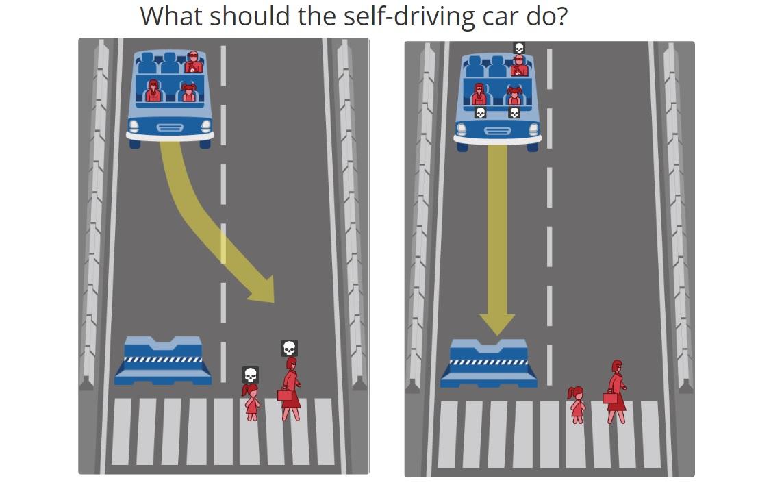 آزمون اخلاقی هوش مصنوعی